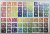 Chemistry Element (Grandient) Stickers Set